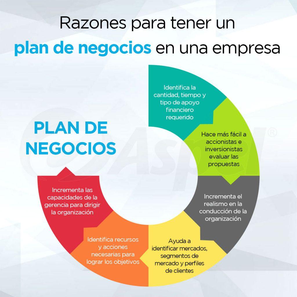 plan_negocios